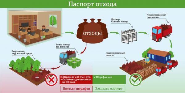 pasport_othoda_800x600